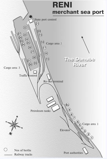 Схема порта: Рени