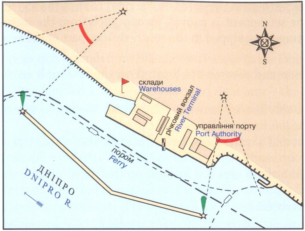 Схема порта: Никопольский